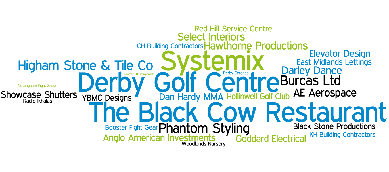 clients-wordle2